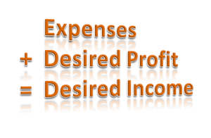 Income Equation